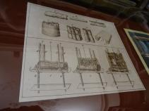 Scrolls and the amazing device of Antonio Piaggio